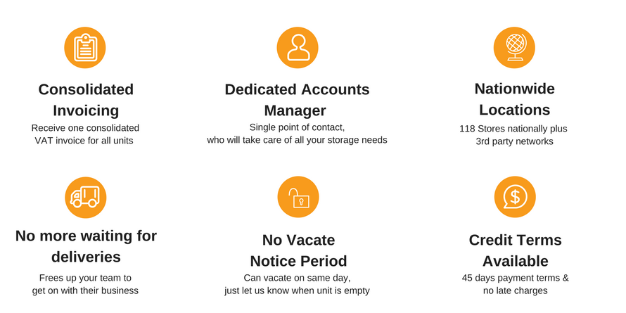 business account nationwide, multi storage united, nationwide easy access