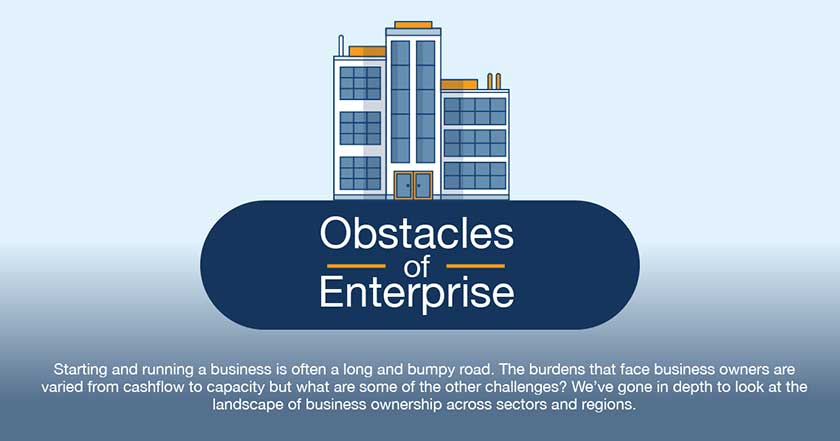 Obstacles of Enterprise
